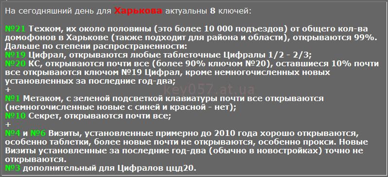 МАКСИМАЛЬНЫЙ комплект универсальных домофонных ключей для города Харькова